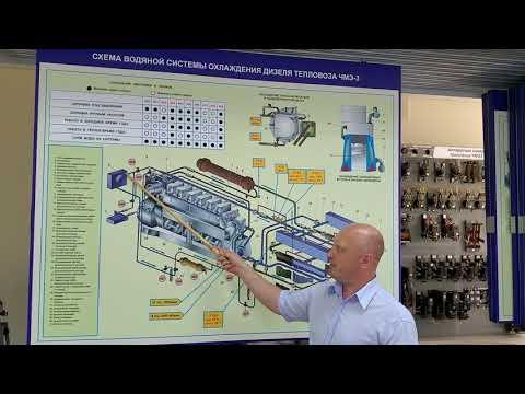 Водяная система охлаждения тепловоза ЧМЭ 3 Full HD 1080p 1