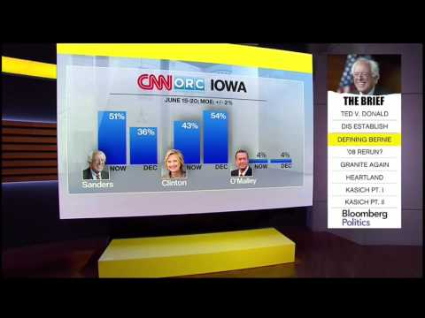 Halperin On Latest Iowa Democratic Poll: Wowza, Wowza, Wowza!