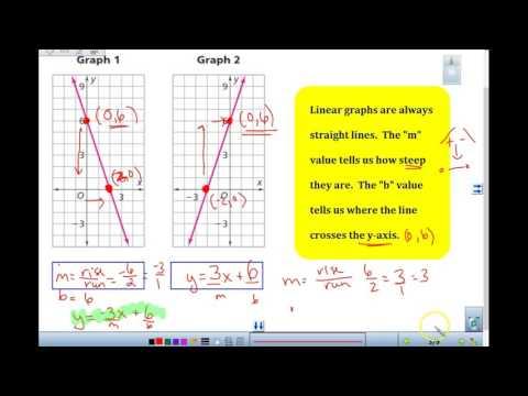 E11 math 8 notes 2017