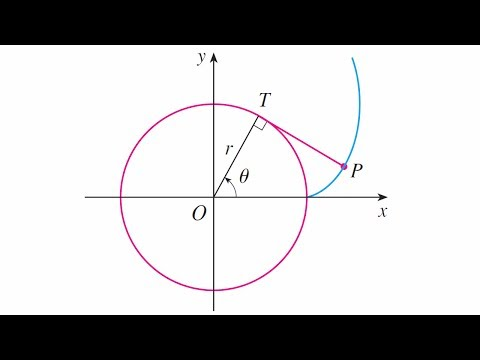 Parametric Calculus: Example 1: Involute of a Circle