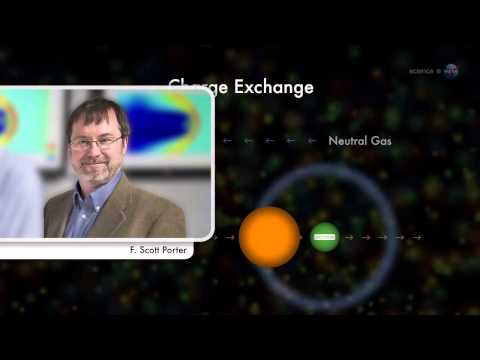 We Live Within A Supernova Remnant - New Evidence | Video