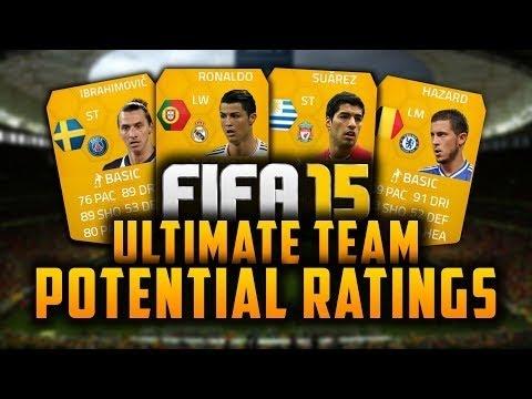 Fifa 15 potential ratings and stats ft messi ronaldo suarez robben