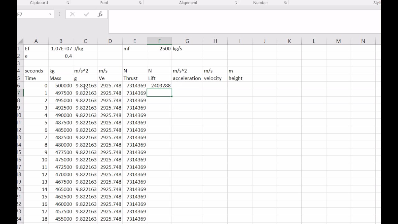 Rocket Spreadsheet YouTube – Rocket League Spreadsheet