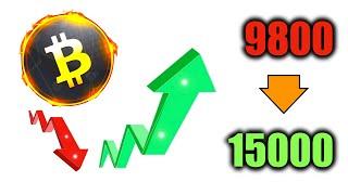 Биткойн: закрываем гэп на 9800$ по ГиП и 15000$ как цель долгосрочного роста.