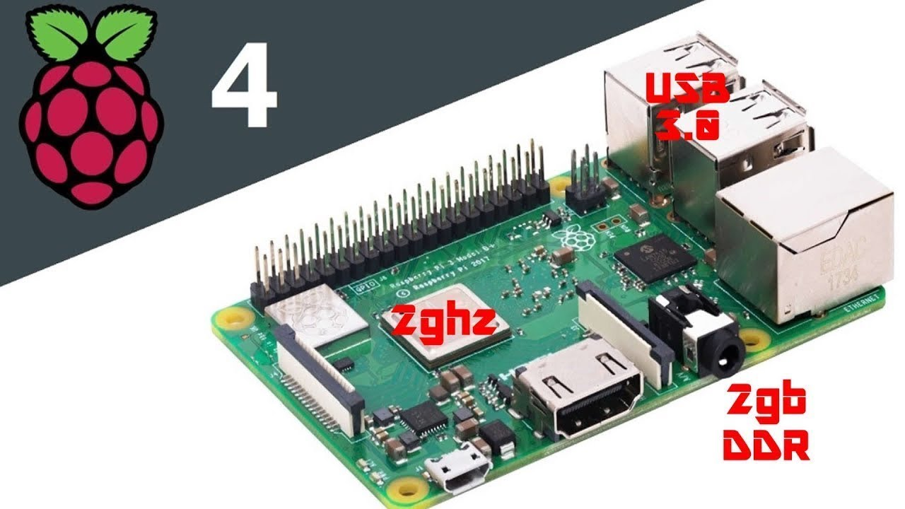 Will We See A Raspberry Pi 4 in 2019