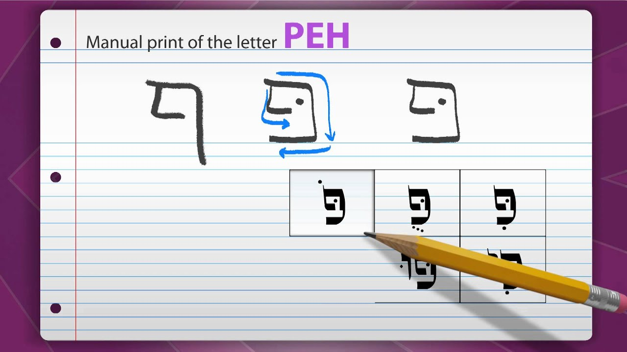 The Hebrew Letters - Peh