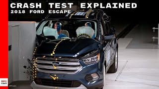 2018 Ford Escape Crash Test Explained thumbnail