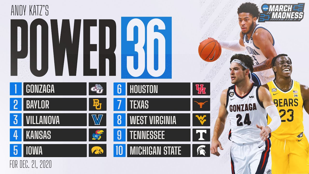 College basketball rankings: Texas Tech stumbles against West ...