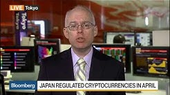 Japan Prepares for Bitcoin Futures