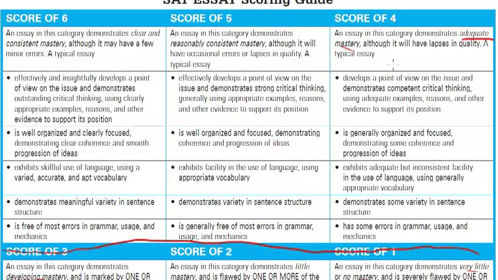 good vocabulary words to use in sat essay