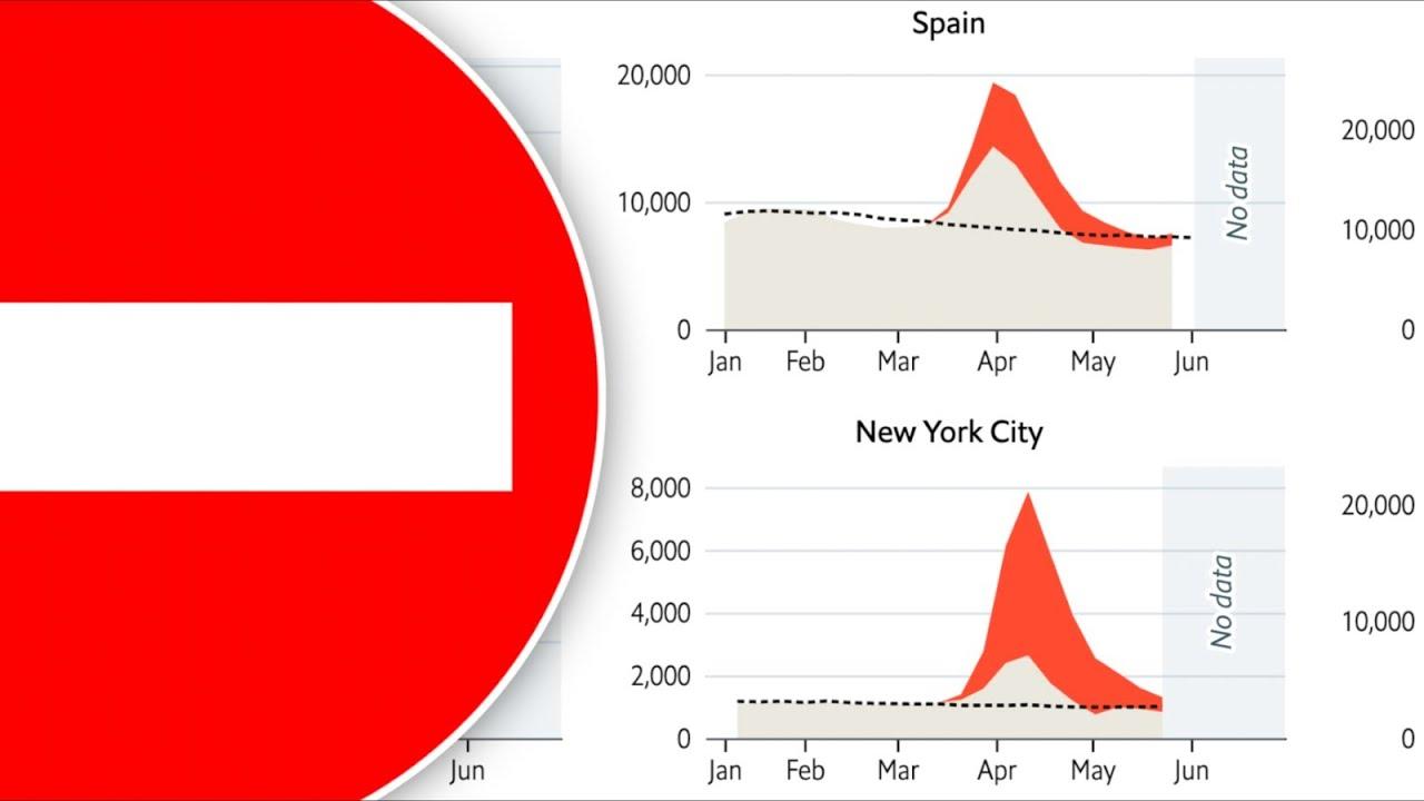 ⛔ Tasas de mortalidad en cada país: España, Brasil...
