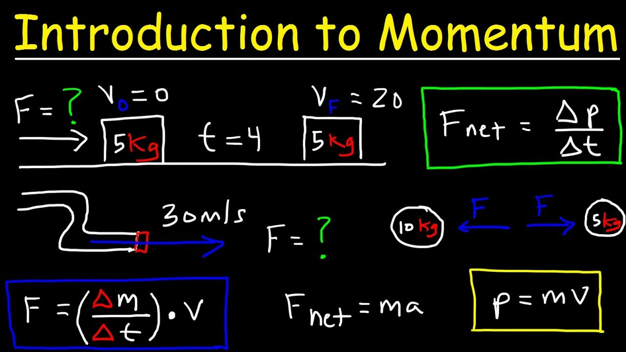law of conservation of linear momentum pdf