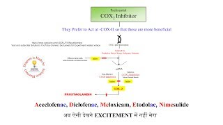 How to Remember Drug's Name and Classification - Mnemonics