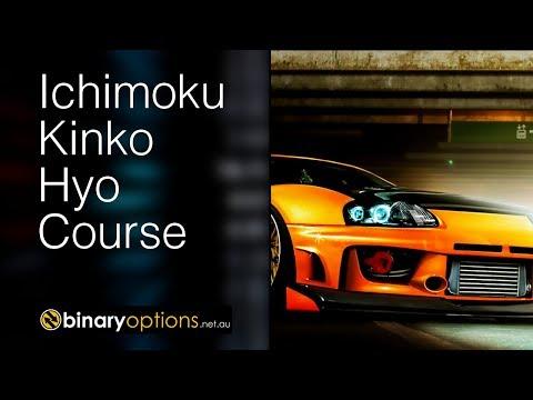 Ichimoku Cloud Binary Options Strategy
