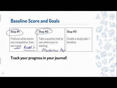 Getting a Baseline GRE Score - YouTube