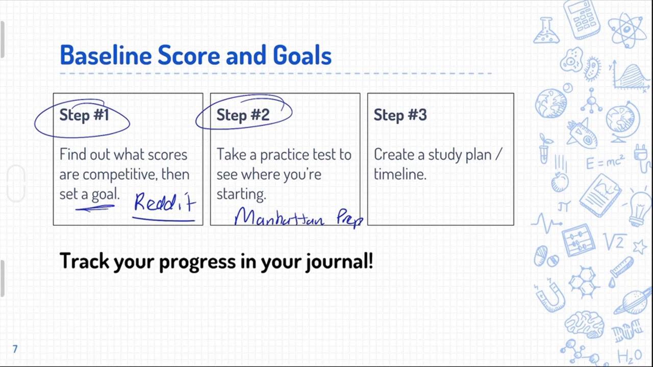 Getting a Baseline GRE Score
