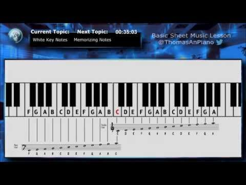SHEET MUSIC TUTORIAL | All You Need To Know