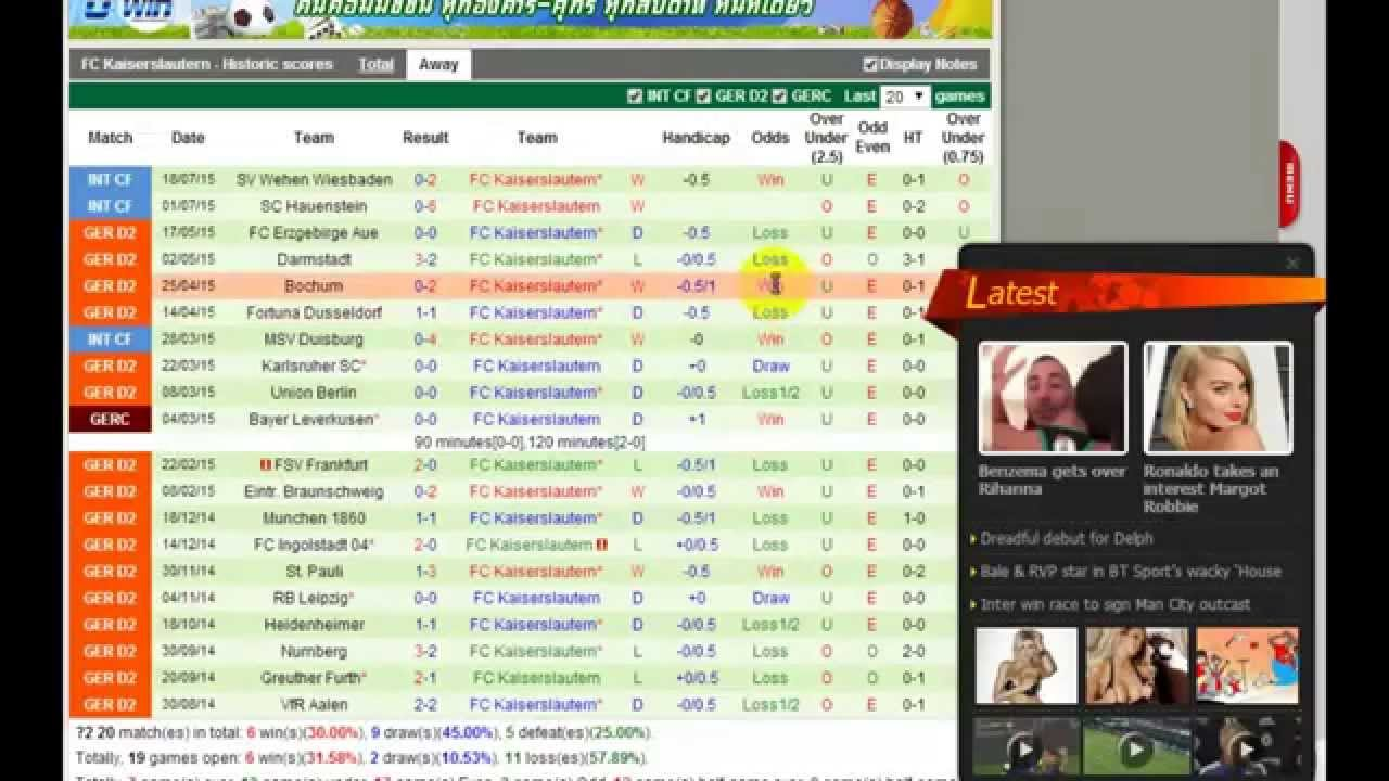 Free football betting tips - Bet and Win with HDP 0 25