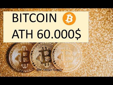 ZURICH CRYPTO JOURNAL Bitcoin ATH