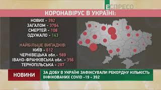 Коронавірус в Україні: статистика за 15 квітня
