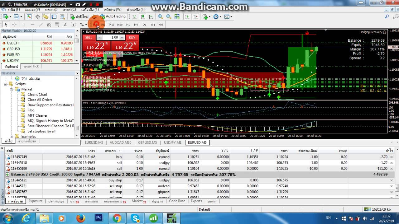 zone recovery trading