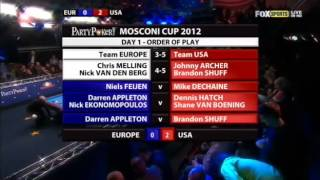 Mosconi Cup 2012 Pool Day 1