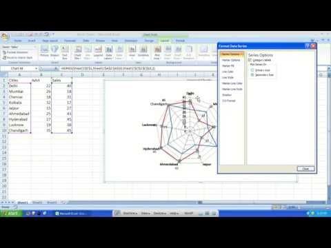 Chart 10 Radar chart  {Plz watch in HD Only}