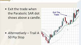 Forex Trading Strategy using EMA & PARABOLIC SAR Indicator 3/3
