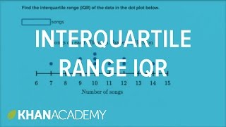 Calculating Interquartile Range IQR