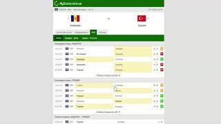 Андорра Турция Прогноз и обзор матч на футбол 17 ноября 2019 Чемпионат Европы