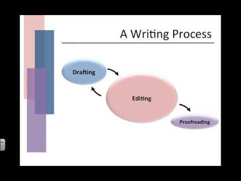 Drafting, editing and proofreading your work
