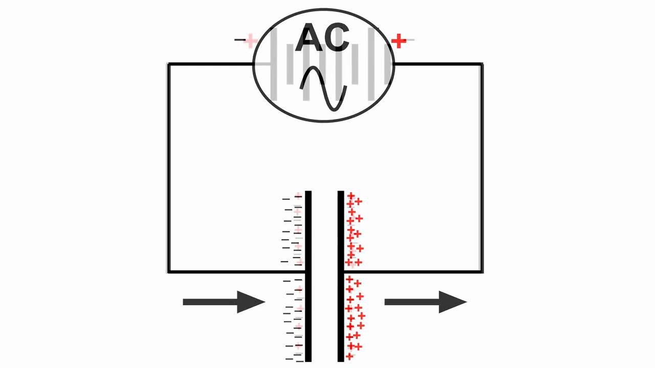 capacitor in ac circuit