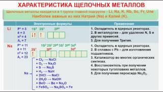 № 285. Неорганическая химия. Тема 34. Щелочные металлы. Часть 1. Характеристика щелочных металлов
