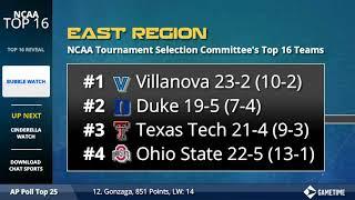 2018 NCAA Tournament Top 16 Bracket Preview