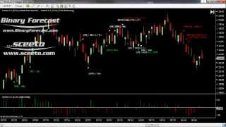Best NinjaTrader Indicator 27th Aug 2012 Daily Report Forex Euro USD 6E Futures