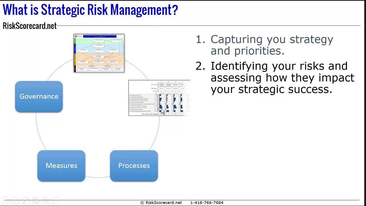 a risk management strategy Presentation objectives ▣ why is internal audit here ▣ concepts (enterprise  risk management, strategic risk  strategic risk management.