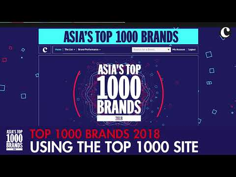 Using The Top 1000 Brands Site Explained