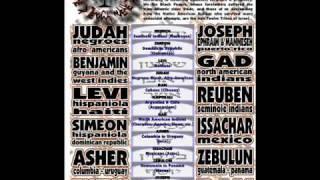 Hebrew Music- Psalms 23