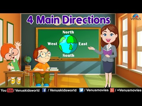 4 Main Directions - North, South, East & West | Cardinal Directions | Geography for Kids |