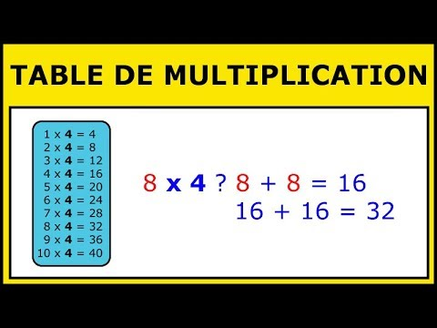 Table de multiplication apprends multiplier facilement - Domino table de multiplication ...