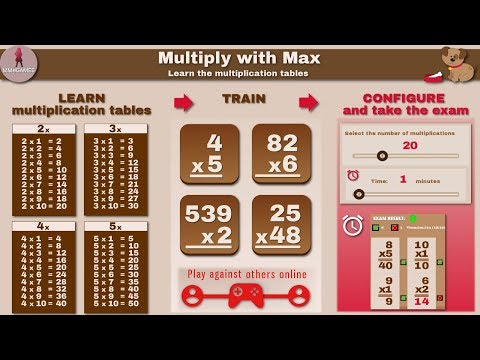 Multiply with Max