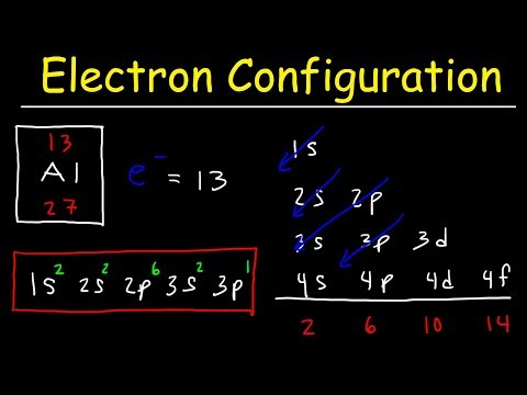 Electron Configuration - Basic Introduction