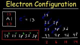 Electron Configuration - Basic introduction