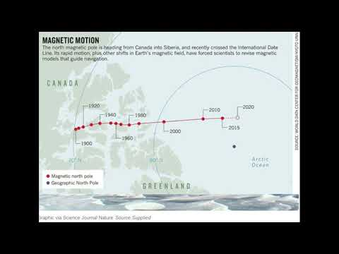 Earth's Magnetic Field Rapidly Moving! Navigation Changes.