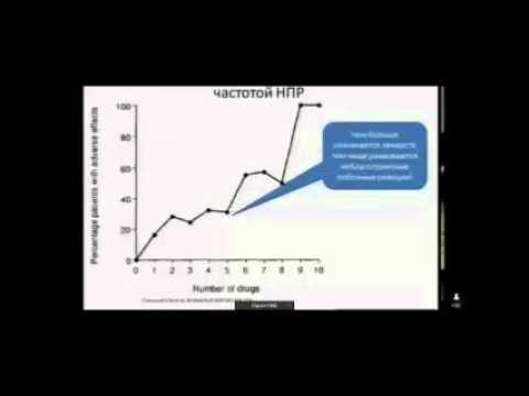 Полипрагмазия в клинической практике проблема и решения  Полипрагмазия в клинической практике проблема и решения