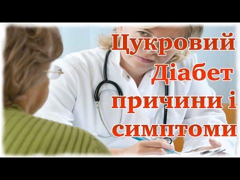 Цукровий діабет Причини і симптоми