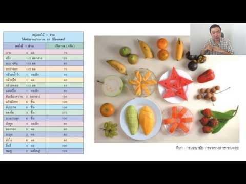 8. เทคนิคการนับปริมาณแคลอรี่ในอาหาร