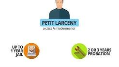 Petit Larceny & Grand Larceny Laws in NY - Larceny Defense Attorney NYC