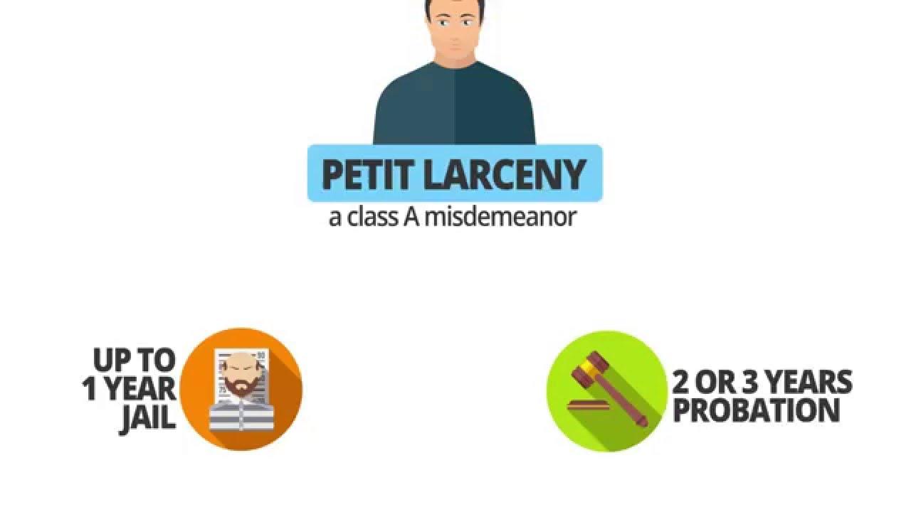 petit larceny & grand larceny laws in ny - larceny defense attorney
