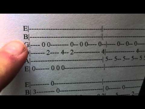 Gitarren Tutorial: Tabulatur lesen